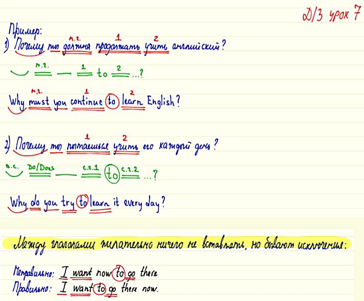 2 учить английский как дети