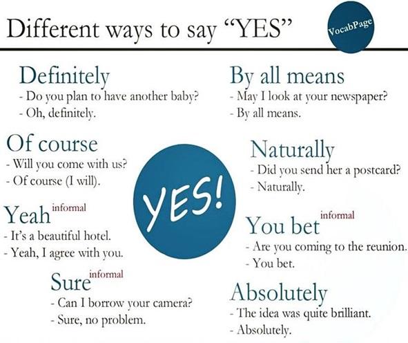 10 других способов сказать на английском YES иначе по-другому