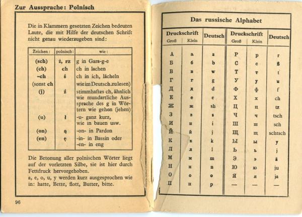 Украинско-Русский И Русско-Украинский Словарь