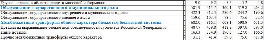 ббюджет13а