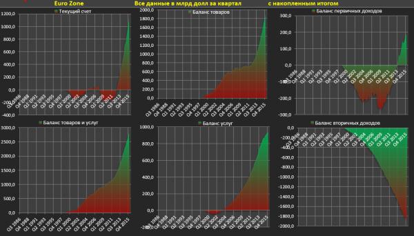 Как Европа стабилизирует свою финансовую ситуацию