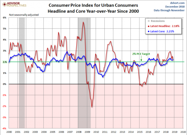 инфляция 1