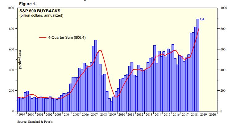 динамика акций Arab Bank