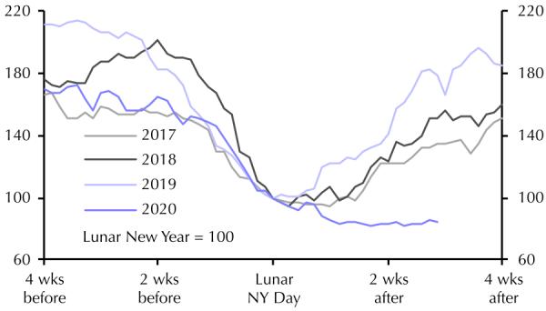 china coal consumption at power plants