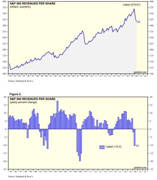 Актуальные тенденции в американском бизнесе US1