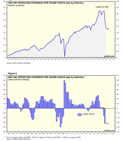 Актуальные тенденции в американском бизнесе US2