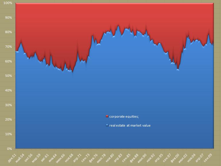 КОМПИЛЯЦИЯ :: Кризис ликвидности в Китае