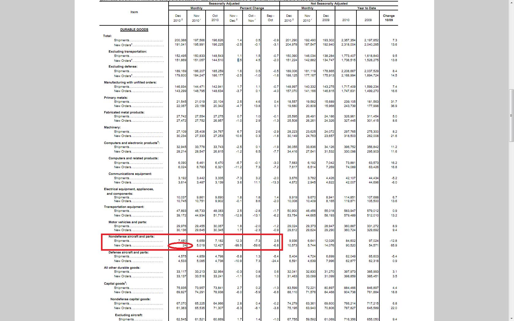 КОМПИЛЯЦИЯ (26 января - 3 февраля) :: Экономический терроризм ФРС