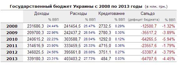 Украина4
