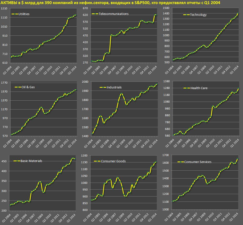 Тенденции у американских компаний sp3