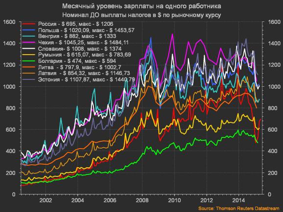 знакомств в россии украине и странах снг