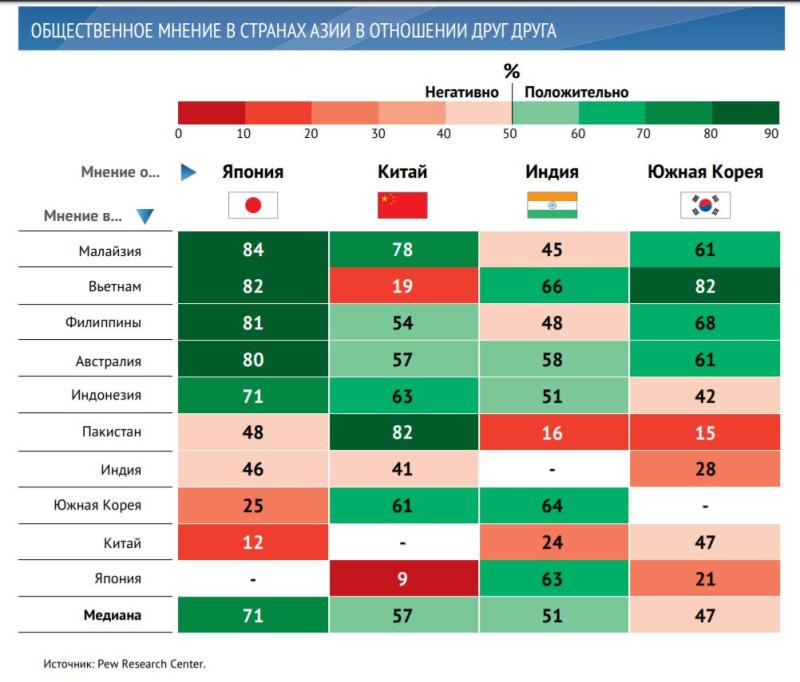 Какие региональные конфликты наиболее вероятны в Юго-Восточной Азии?