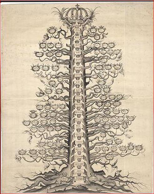 Рюрик генеалогическое дерево 2