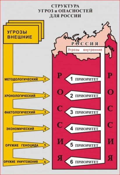 О холодной войне 1