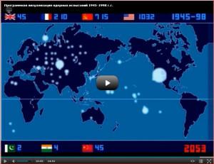 Где взрывали атомные бомбы