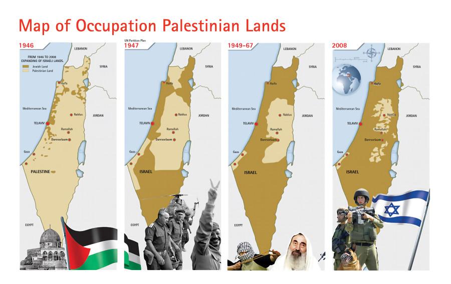 Оккупацияи иудеями арабских территорий