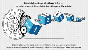 Биткойн и блокчейн