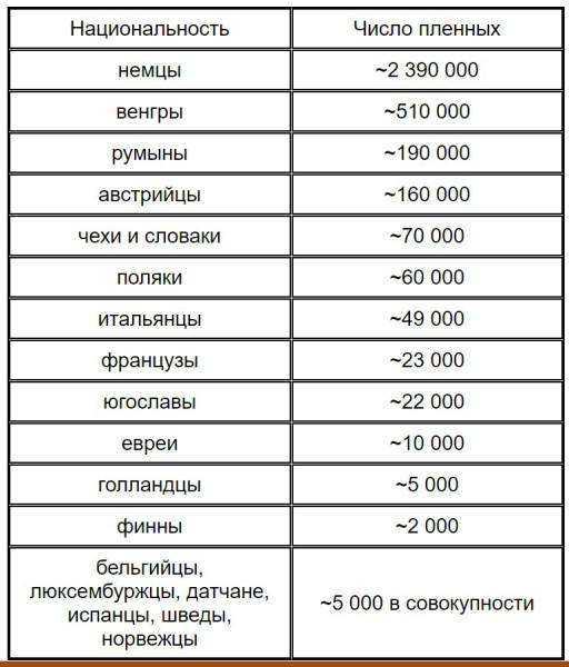 Сущность противостояния «Запад – Россия» (2)