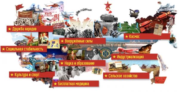 Области человеческих деятельности, в которых Россия входим в пятёрку лучших