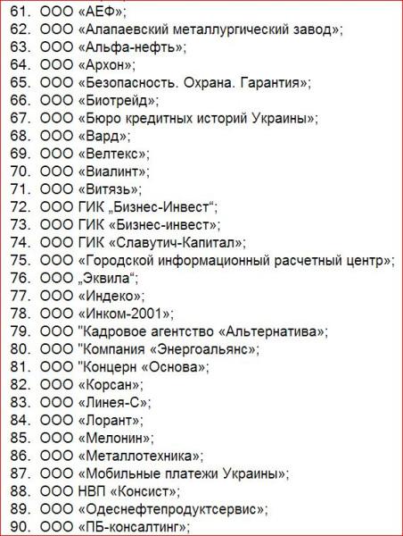 Собственность Коломойского 3