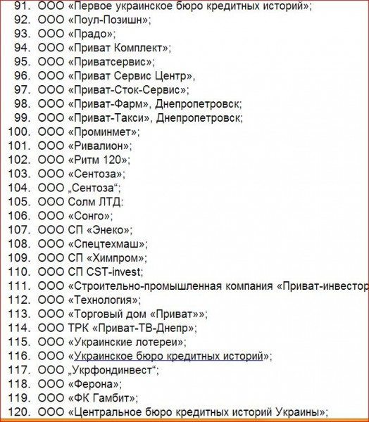 Собственность Коломойского 4