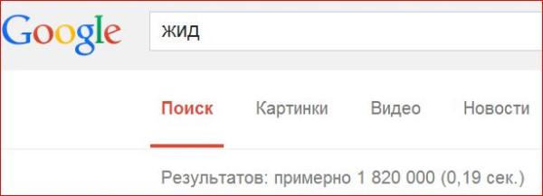Гугль жид
