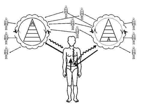 Возможно ли познание устройства ноосферы как системы эгрегоров?