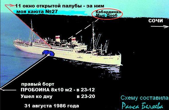 Гибель парохода «Адмирал Нахимов»