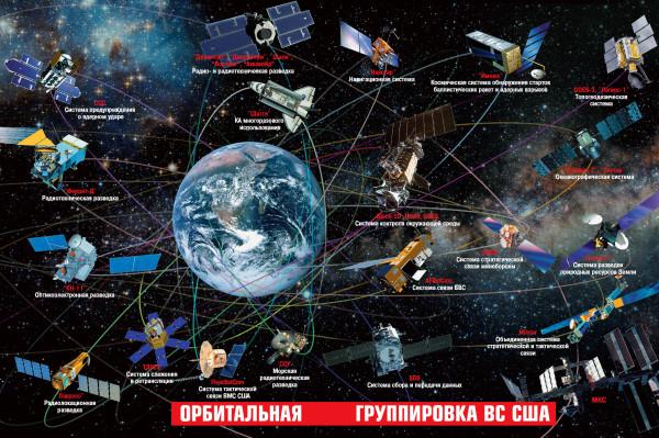 Договор о мире в космосе