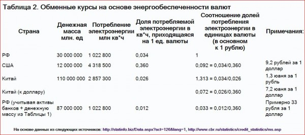 Денежная масса и активы банков  3