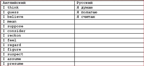 Русский и американские языки  3