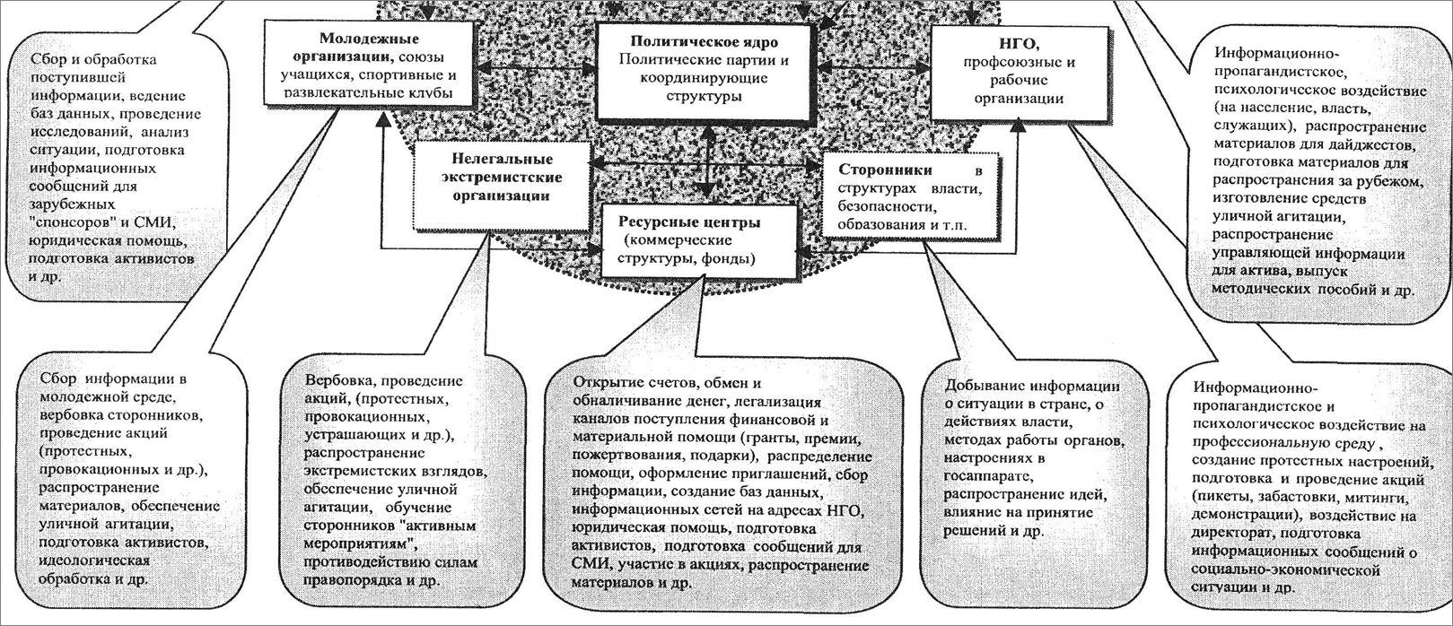 Пятая колонна на Украине   32
