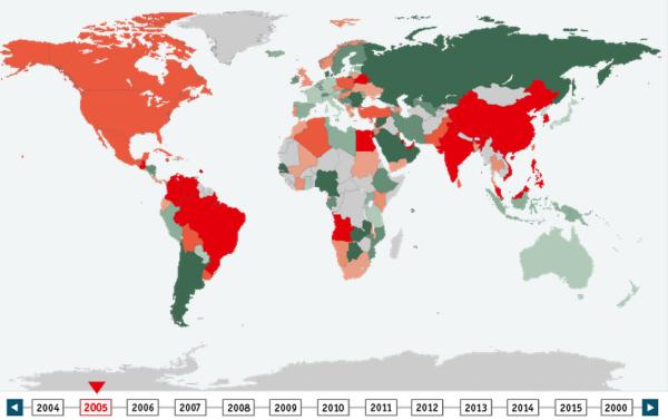Обслуживание долга  2005