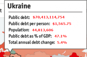 Обслуживание долга  Украина