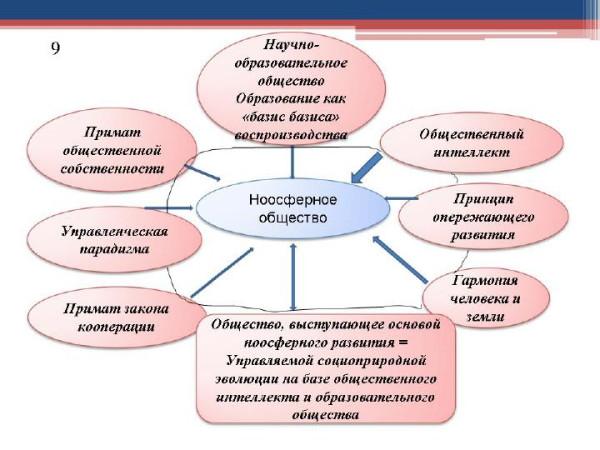 Доклад Субетто февраль 2015_9