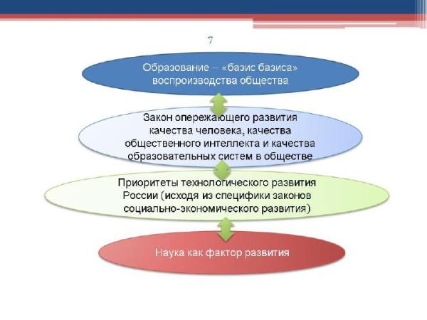Доклад Субетто февраль 2015_7