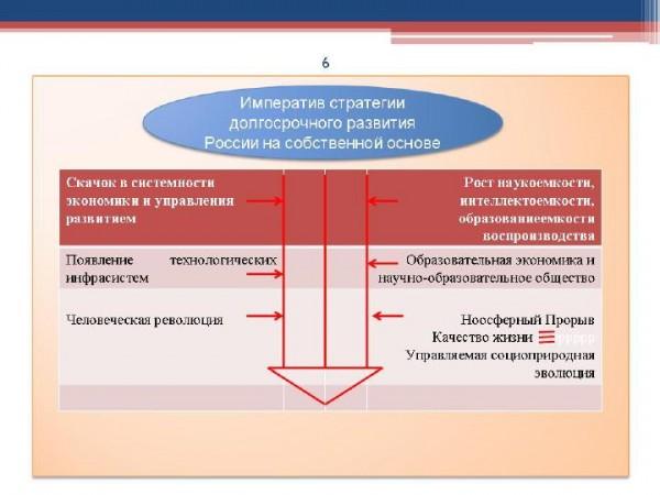 Доклад Субетто февраль 2015_6