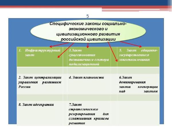 Доклад Субетто февраль 2015_5
