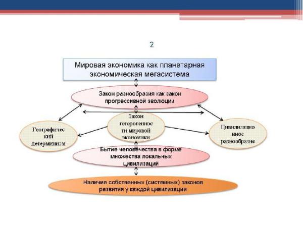 Доклад Субетто февраль 2015_2