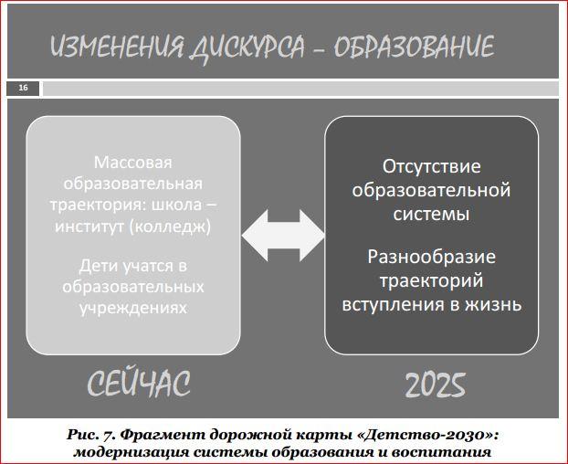 Детство 2030 3