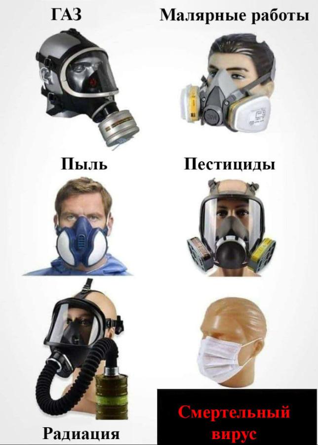 Странная индивидуальная защита от смертельного вируса