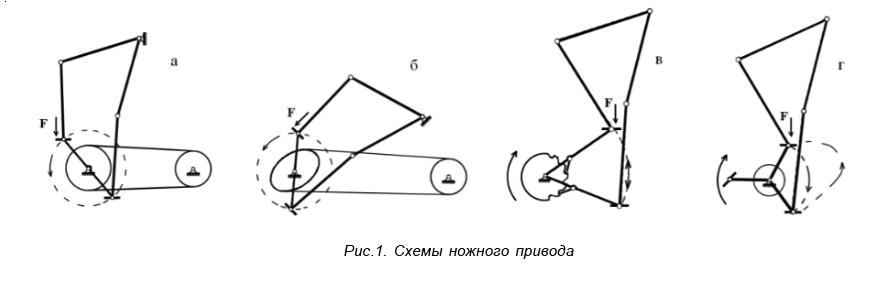 Схемы ножного привода
