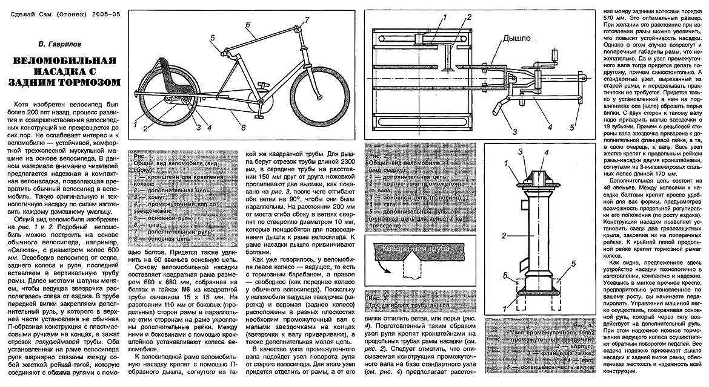 КЭБ Форум / велоконструкции