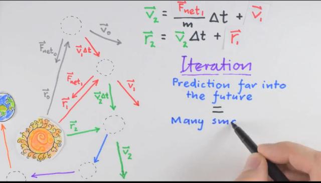 physics4