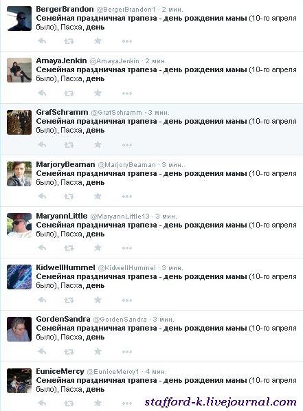 Пасха в Twitter 4