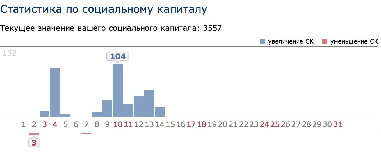 Снимок экрана 2013-08-15 в 7.21.08