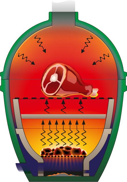 Нивелированное-ИК-излучение.jpg