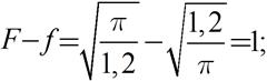 формула Единицы