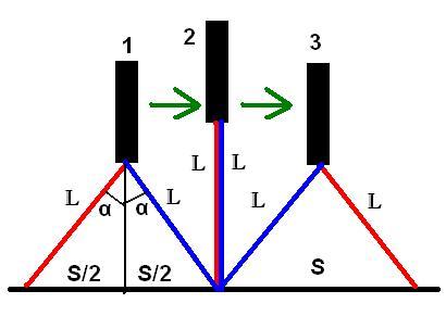 walking_graph