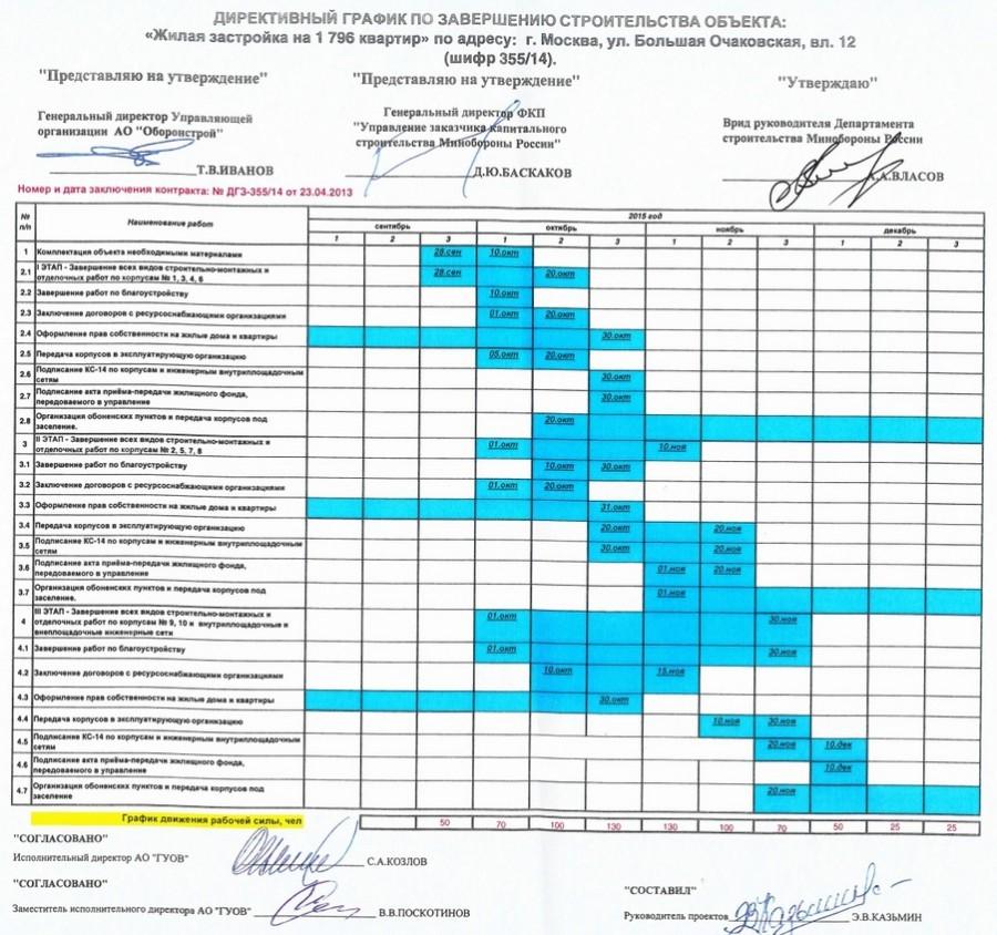 Апартаменты на Большой Очаковской Россия Москва